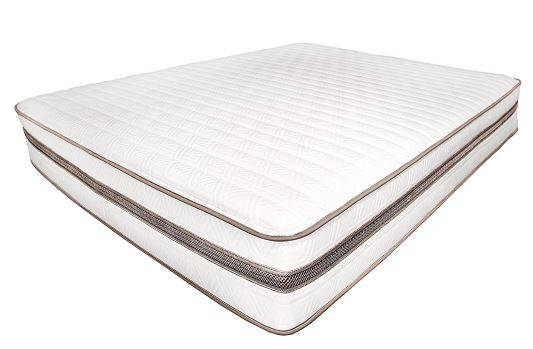 green mattress - Latex Mattress Reviews